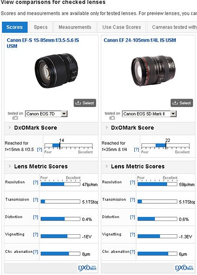 Re: Full Frame on the Cheap: 1DsII vs 5D Classic: Canon EOS-1D / 5D ...