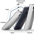 Google Nexus 6 DxOMark Mobile Report
