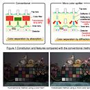 Panasonic promises better low-light images with sensitivity-boosting sensor tech