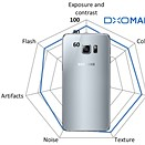 DxOMark Mobile report: Samsung Galaxy S6 Edge+