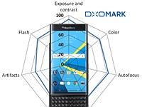 DxOMark Mobile report: BlackBerry Priv