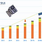 Market report provides interesting insights into camera module industry