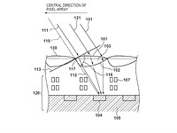 Canon applies to patent double-sided micro lenses designed for better edge performance