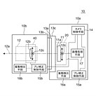 Canon patent application sheds more light on its upcoming IBIS technology