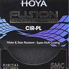 Hoya uses antistatic coating to repel dust and water for new Fusion series
