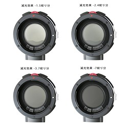 Kipon launches EF t0 Sony E adapters with built-in variable ND filter 3
