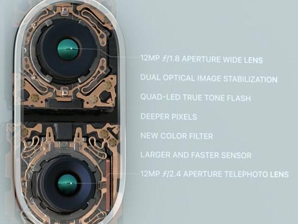 Dual-stabilized dual camera