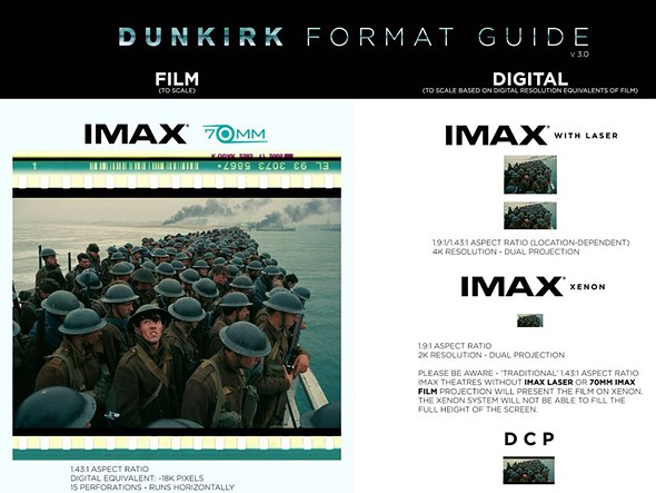 What Happens When One Creators Artistic Vision Comes Into Conflict With Prevailing Standards And Industry Mores Christopher Nolans Dunkirk Gives An