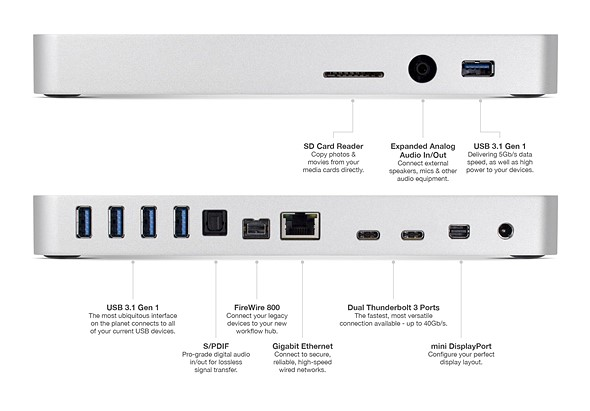 OWC's Thunderbolt 3 Dock adds 13 ports to your MacBook 2