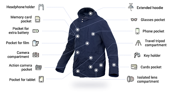 Bye bye backpack: The Pixentu photography jacket lets you carry your gear ON you