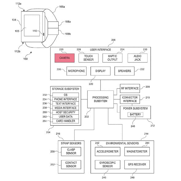 Patents Hint At Camera On Future Apple Watch  Digital