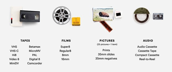 Kodak Digitizing Box service breathes life into old media
