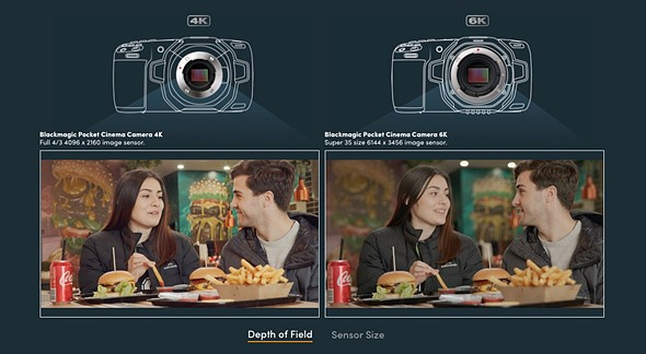 Blackmagic Design Unveils The Pocket Cinema Camera 6k Digital Photography Review