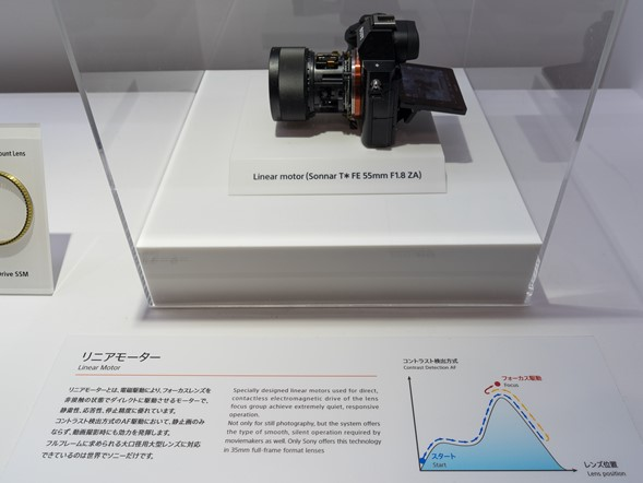 CP+ 2015: Sony Stand Report