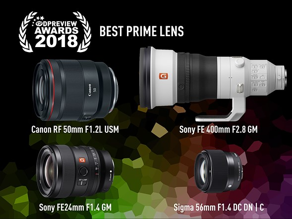 Best prime lens