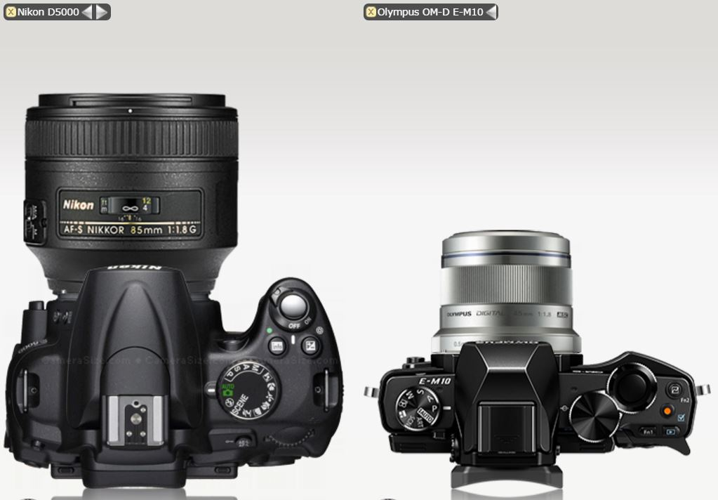 Lens size/weight advantage of Micro Four Thirds compared to ...