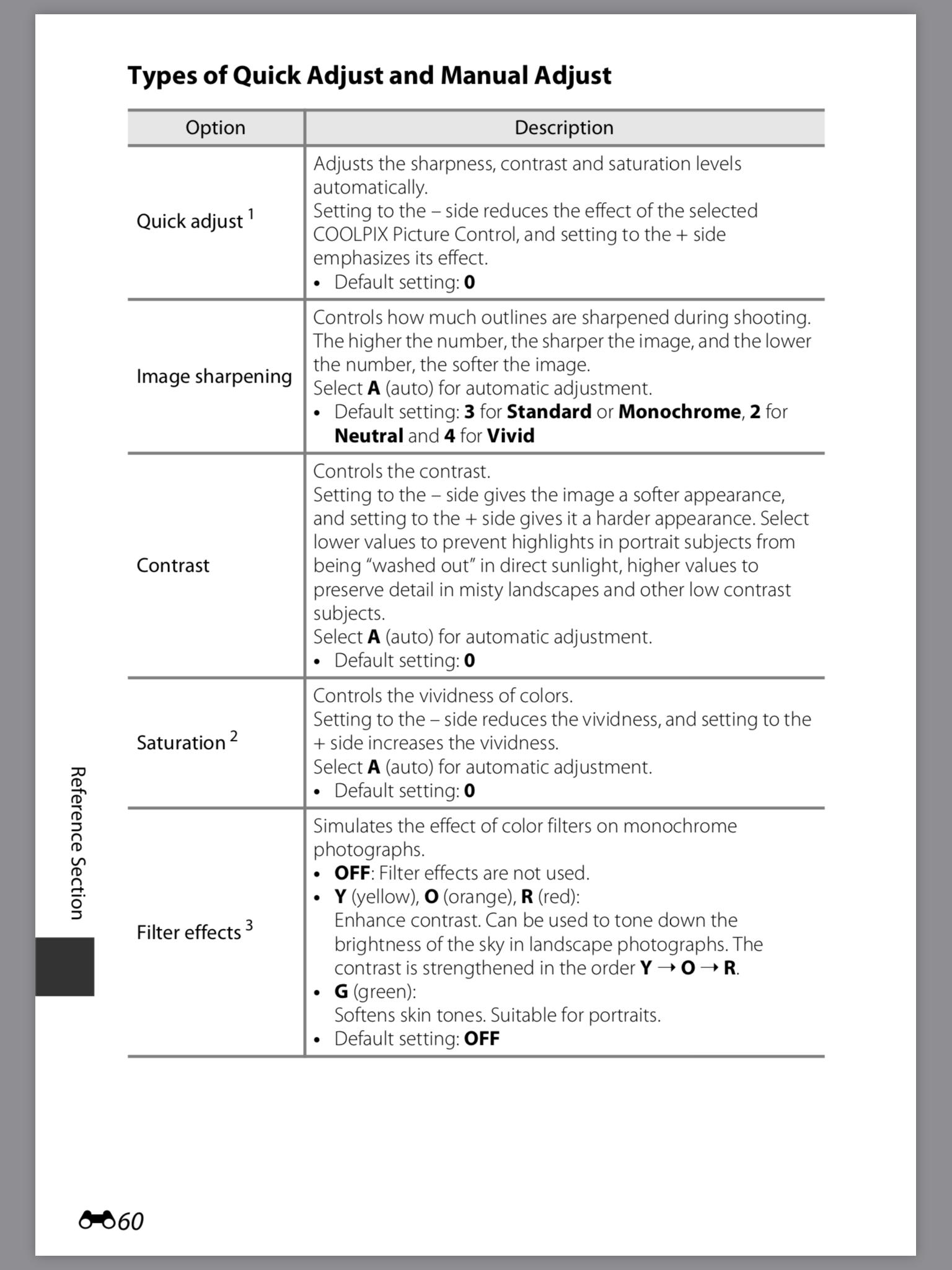 internet manual settings for p900