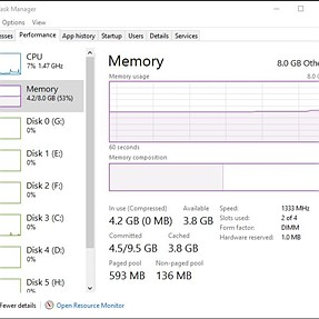 Will I benefit from more RAM?