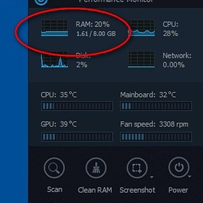 RAM usage in my PC