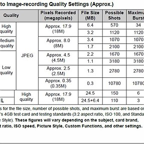 Canon T3i jpeg quality settings?