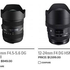 Sigma 12-24mm f/2.8 Art Price