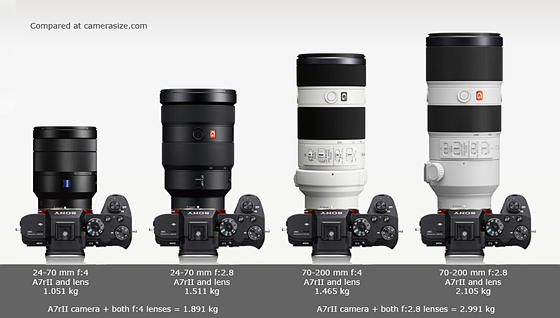 New lenses/old lenses: Going for brightness or a pretty compact ...