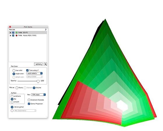 DCI-P3 vs Adobe RGB: Mac Talk Forum: Digital Photography Review