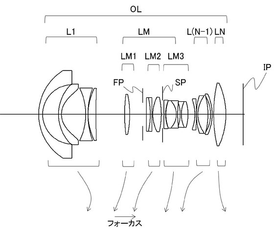 Canon patent for a Full-frame Mirrorless Lens: Canon EOS M Talk ...