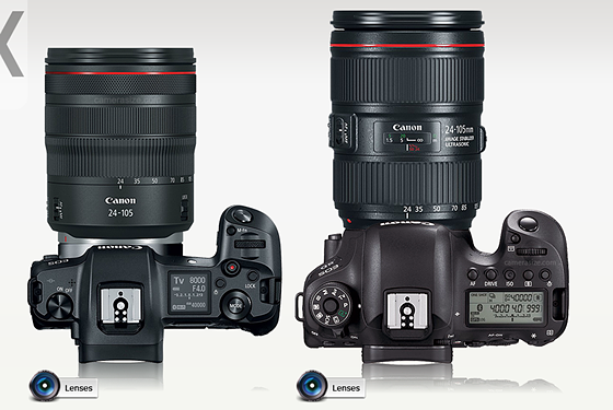Size of the R system: Canon EOS R Talk Forum: Digital